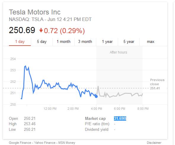 Tesla cap.png