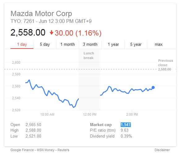 Mazda cap.png