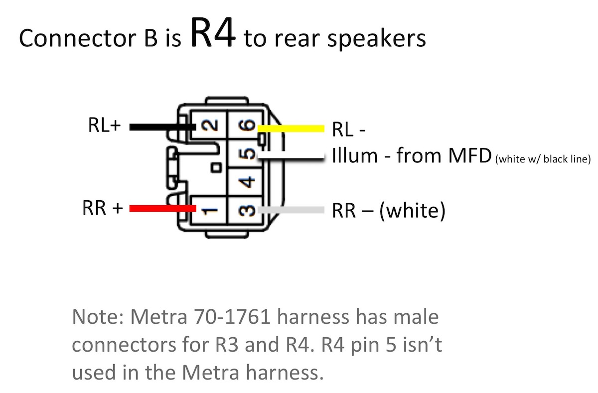 Slide on Metra Stereo Wiring Harness
