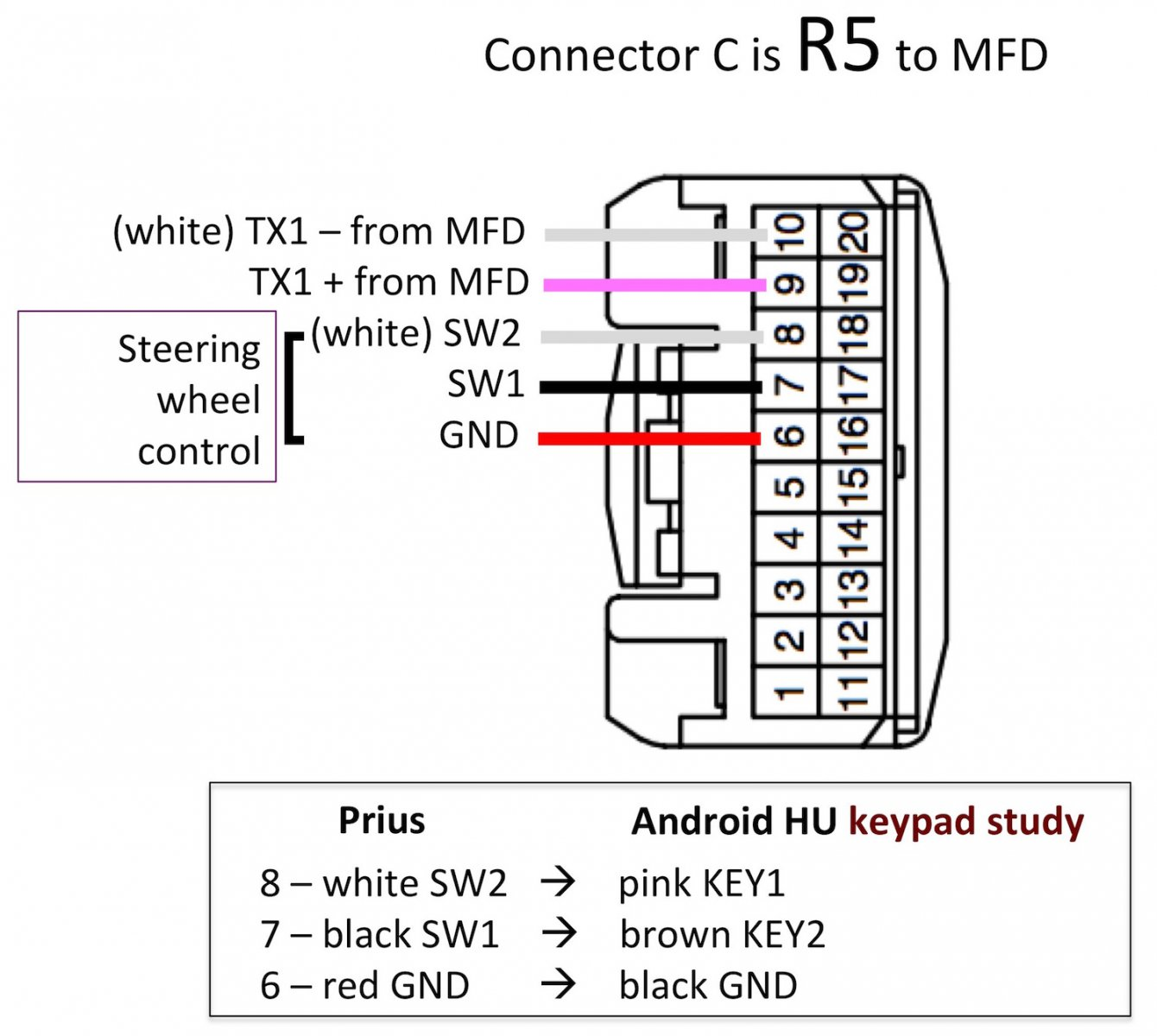 Steering Wheel Control With Android Hu Without Metra Aswc Interface on audio wiring connectors