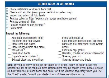 Toyota 30000 mile service