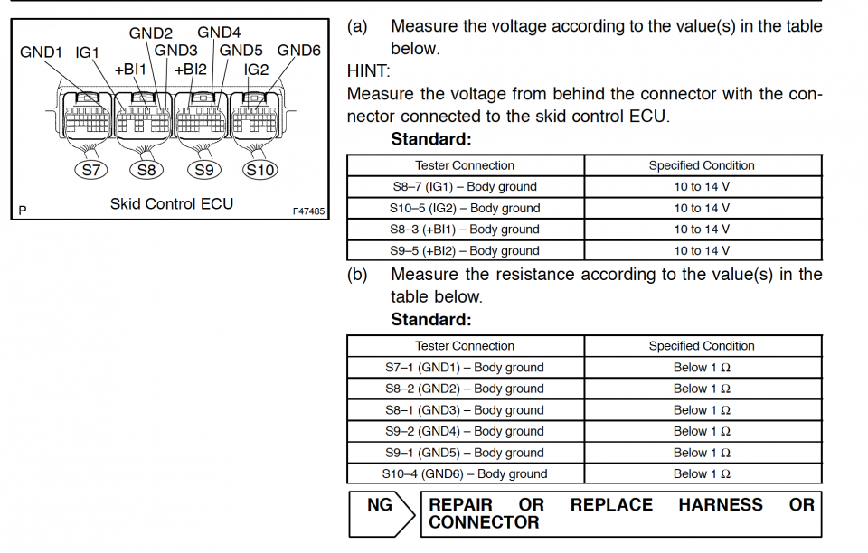 toyota prius wiring diagram 2010 potential short circuit maybe in the can bus priuschat #6