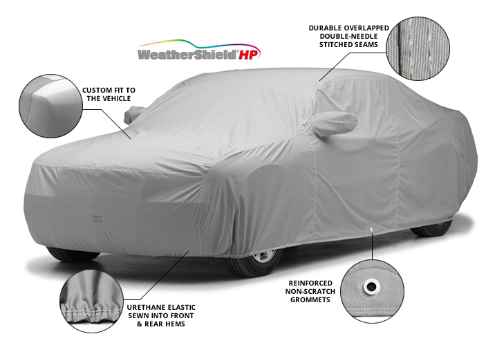 Covercraft Weathershield Car Cover Review