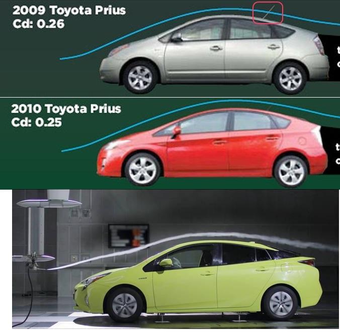 Toyota Prius 4th Generation: Toyota Is Listening