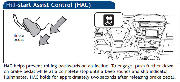 Pumping brake pedal at stop and flashing traction control