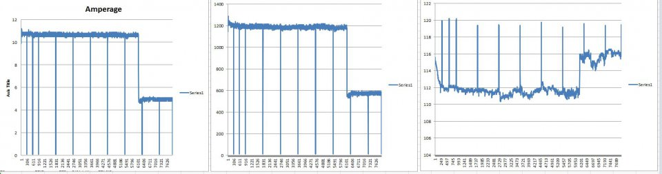 01-21-2013 Charging status with temps at 15 degrees.JPG