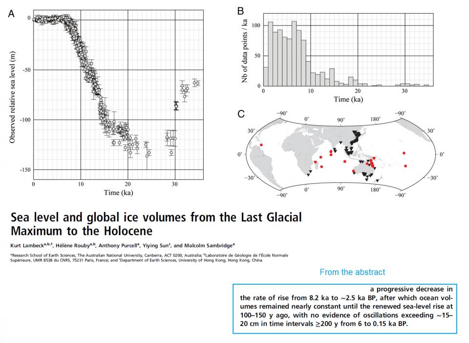 Lambeck et al 2014 Holocene sea level.png
