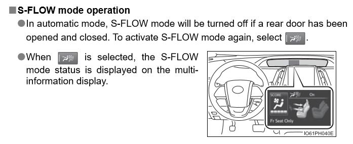 S-Flow rear door.PNG