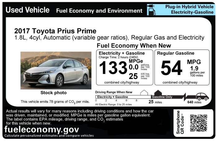 Us Epa New Car Window Sticker 2017 Prius Prime