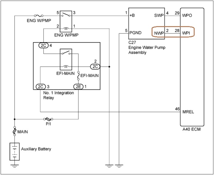 Fabulous Engine Coolant Pump Rpm Dropping To Zero Priuschat Wiring Cloud Mangdienstapotheekhoekschewaardnl