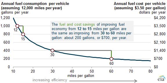 fuel chart.png
