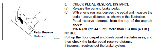 Brake pedal goes to floor with firm push | PriusChat
