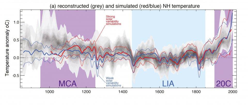 IPCC AR5 WG1 Ch 5 Fig5-08a.jpg