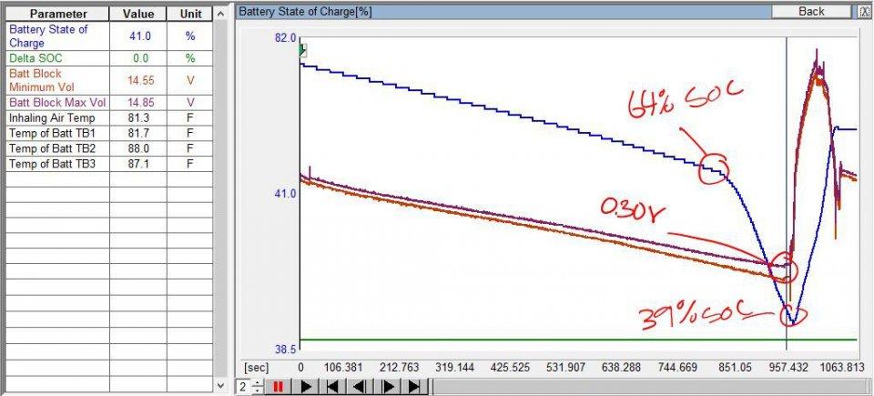 Camry hybrid battery temperature sensor