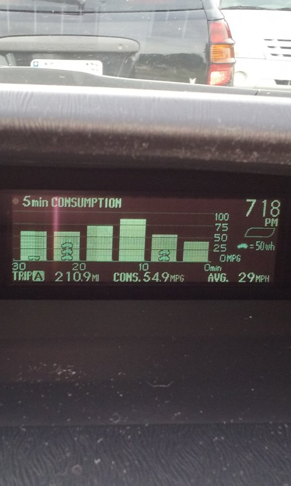 New Prius Gen. 3 Owner / Am I Getting The Hypermiling Down? | PriusChat