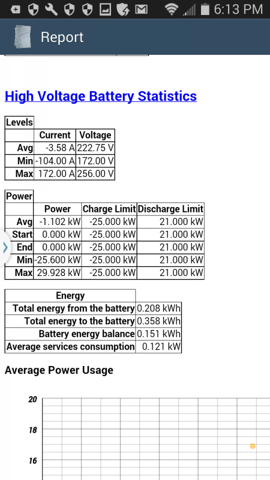 1 Post Module Replacement First Half of Drive Amp Values.png