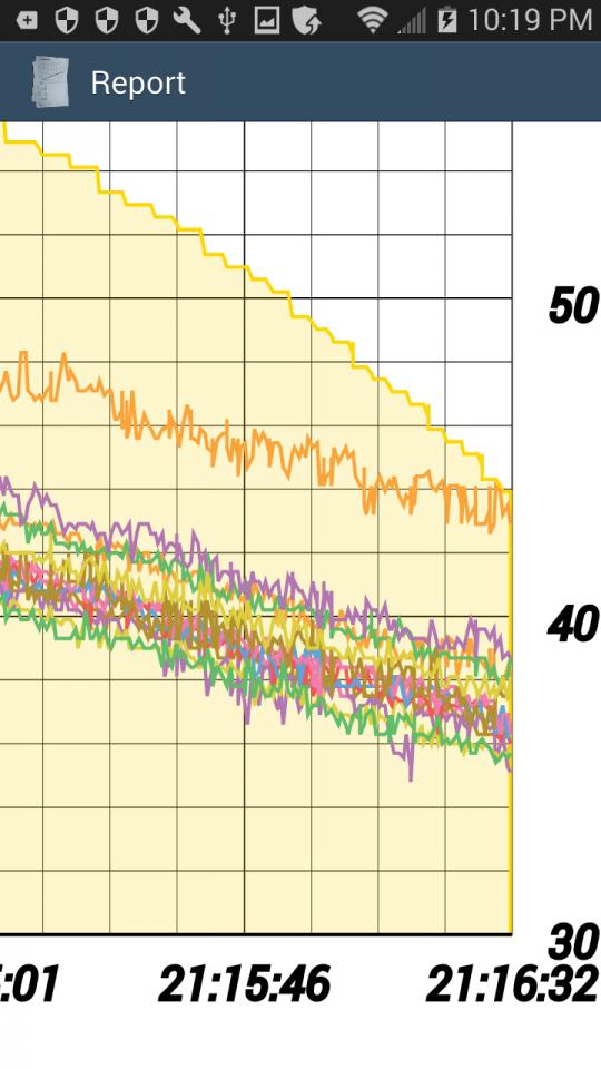 2 Voltge Curve Zoomed .06v per division.png