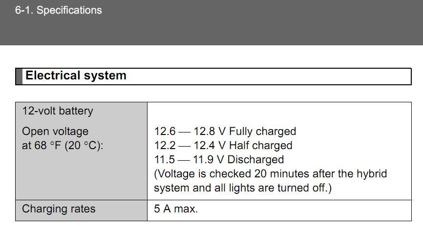 Battery-PriusPHVmanualPg613.jpg