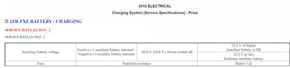 2016 Prius Battery Specifications Jpg