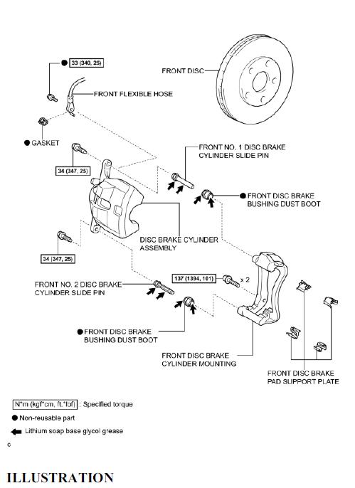2015 toyota prius repair manual