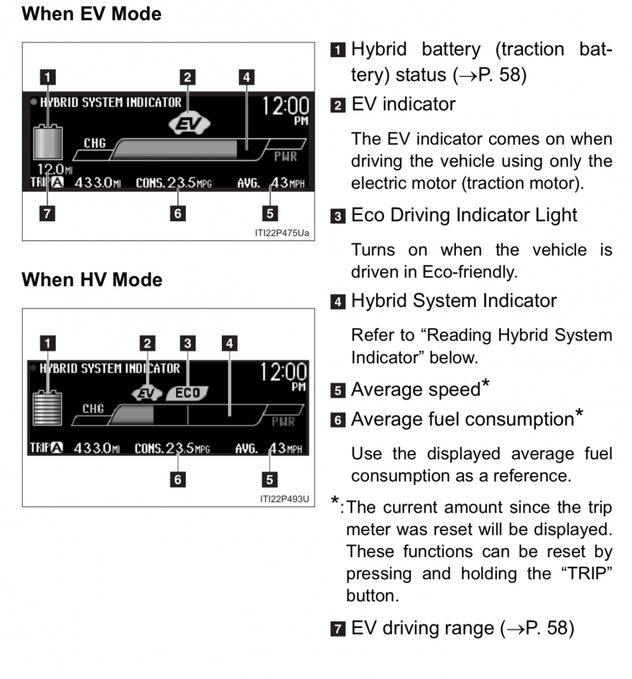 prius c ev mode not available