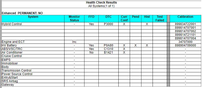 2006 Prius - Error codes C1241, C1249, C1377   PriusChat
