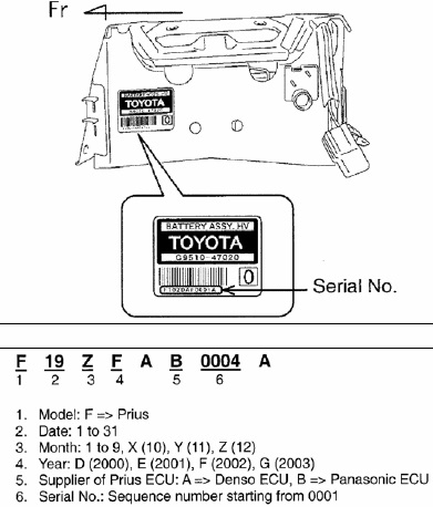 118704_Prius_97733_Battery_Pack_Serial_decode.jpg