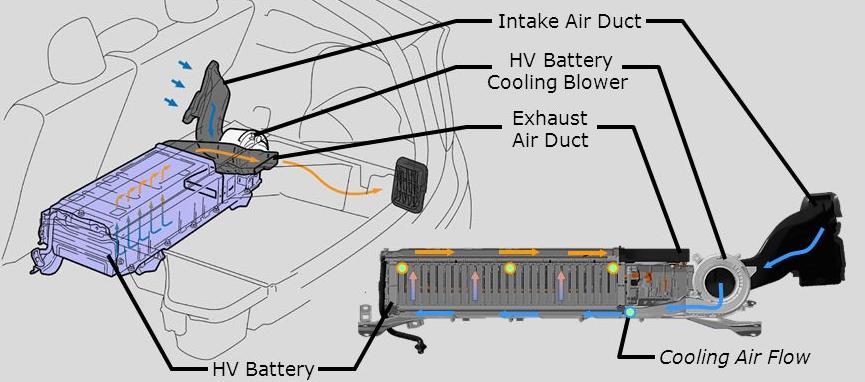 hv-cooling-system.png