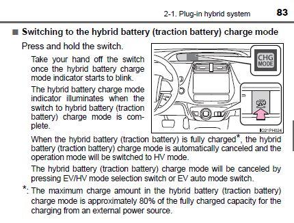 Prius-Prime-charge-mode.jpg