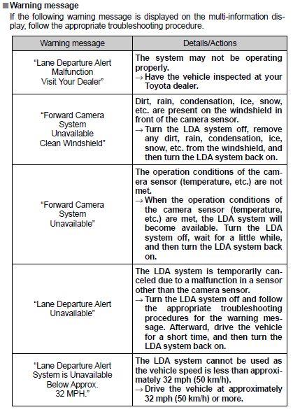 Lane-Departure-Warnings.jpg