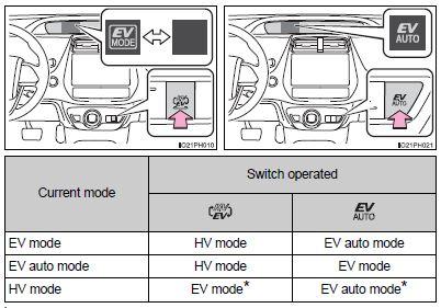EV-indicators-2.jpg