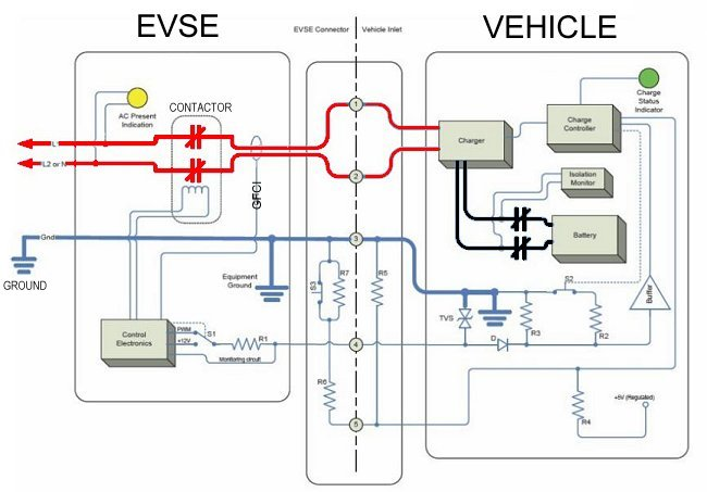 EVSE-block-diagram-sm.jpg