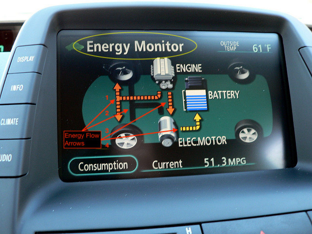 Prius MDF Energy arrows.jpg