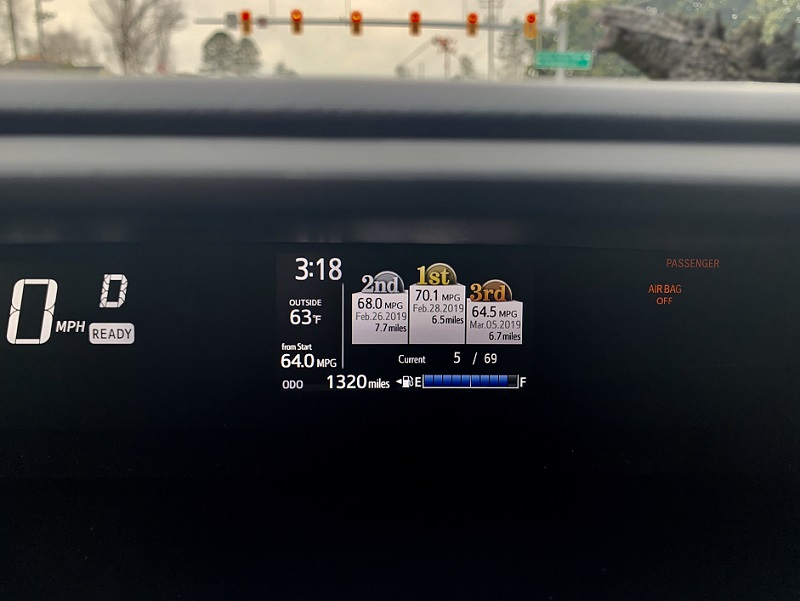 Prius C trip.jpg