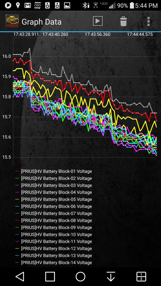 Prius_Block_Voltage_ Sample.png