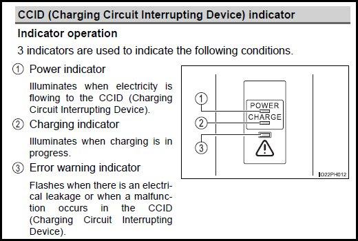 Prime-Charging-1.JPG