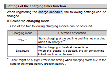 charge schedule.png
