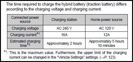 Charging-Current-1.jpg