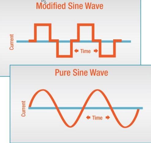 modified sine wave2.jpg