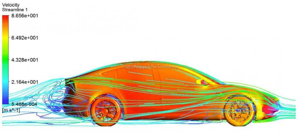 Unplugged-Performance-Tesla-Model-3-Aerondynamic-Study_02.jpg
