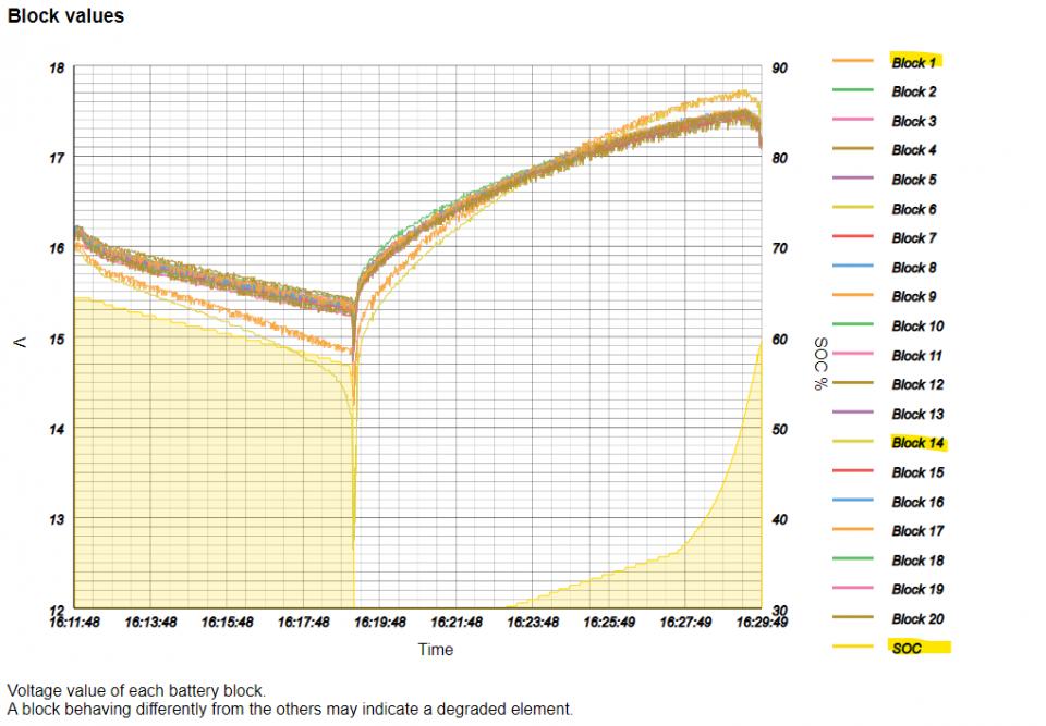 Block Voltage graph.PNG