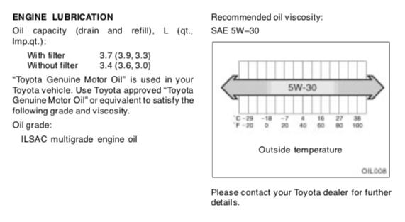 Prius Gen 2 Engine Lubrication.png