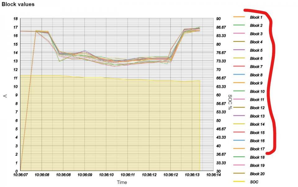 zero voltage graph.jpg