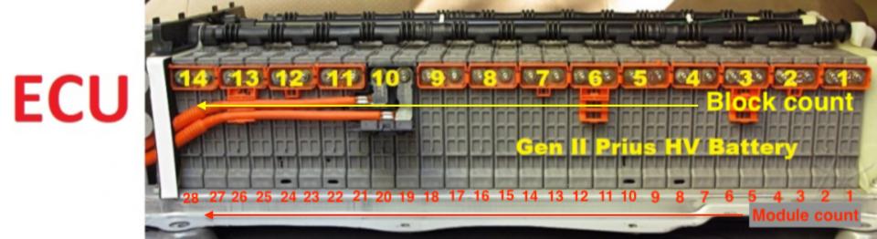 Prius Gen II HV Battery module ID.png