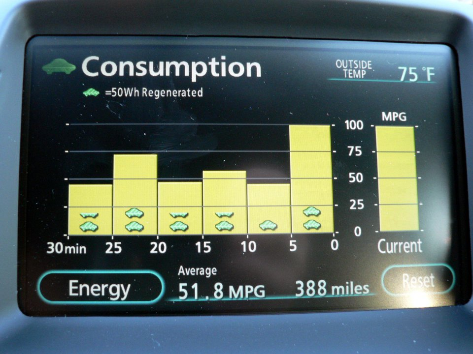 Prius MFD Consumption Screen.jpg