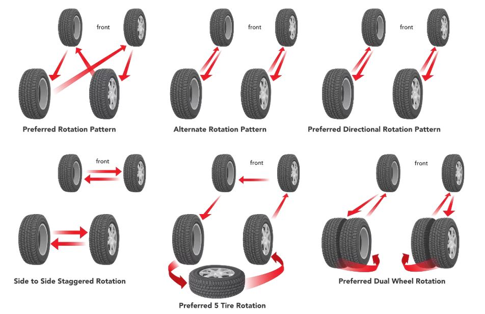 discount_tire_rotations.JPG