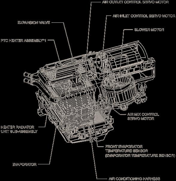 Prius HVAC.png
