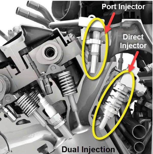 Dual injection.JPG