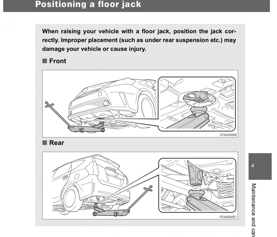 Prius v jack points.jpeg
