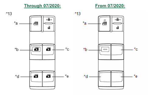 Multiplex Network Master Switch Assembly Differences 07-2020.png